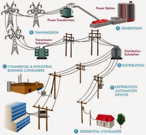 power grid graphic